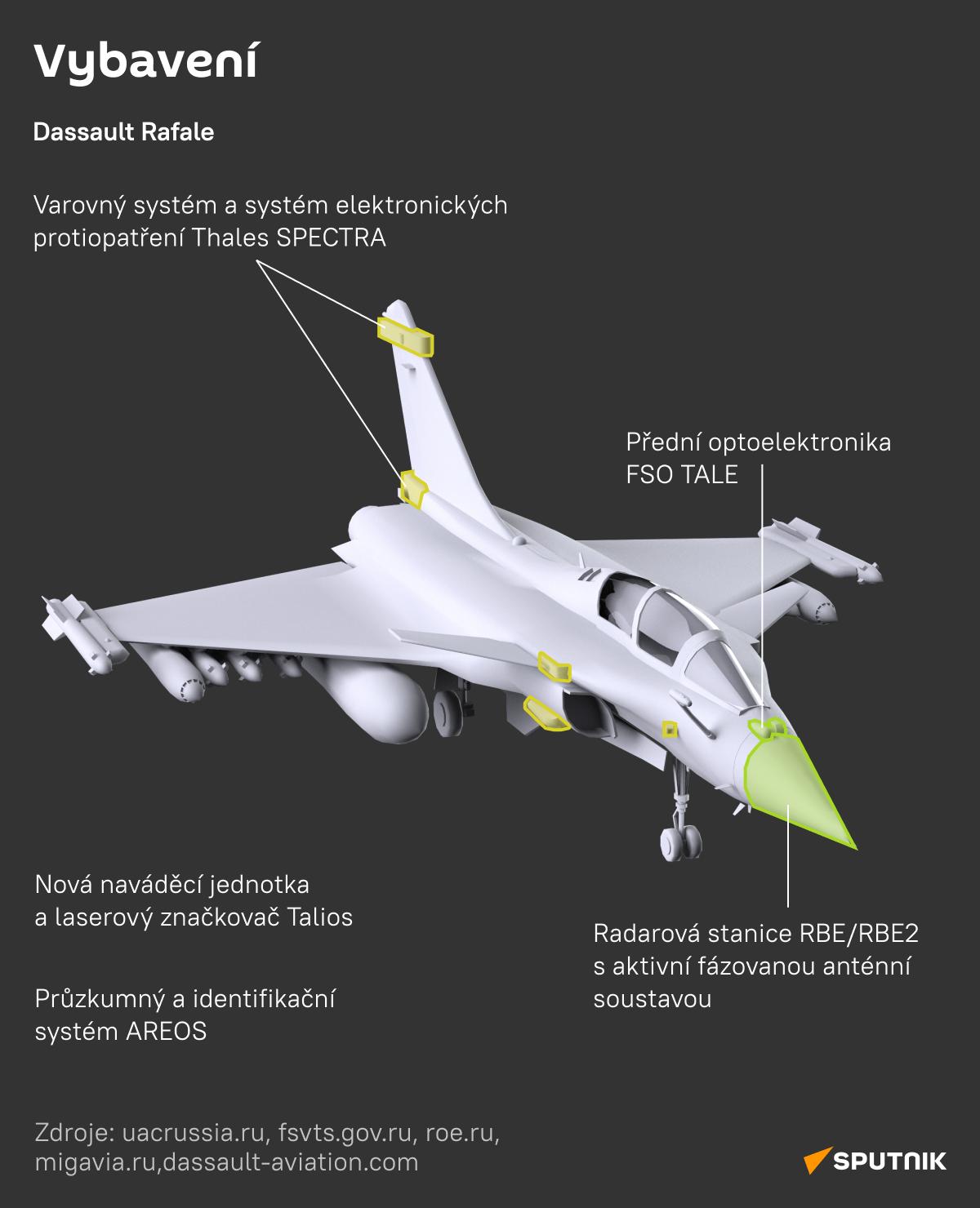 Vybavení: Dassault Rafale - Sputnik Česká republika