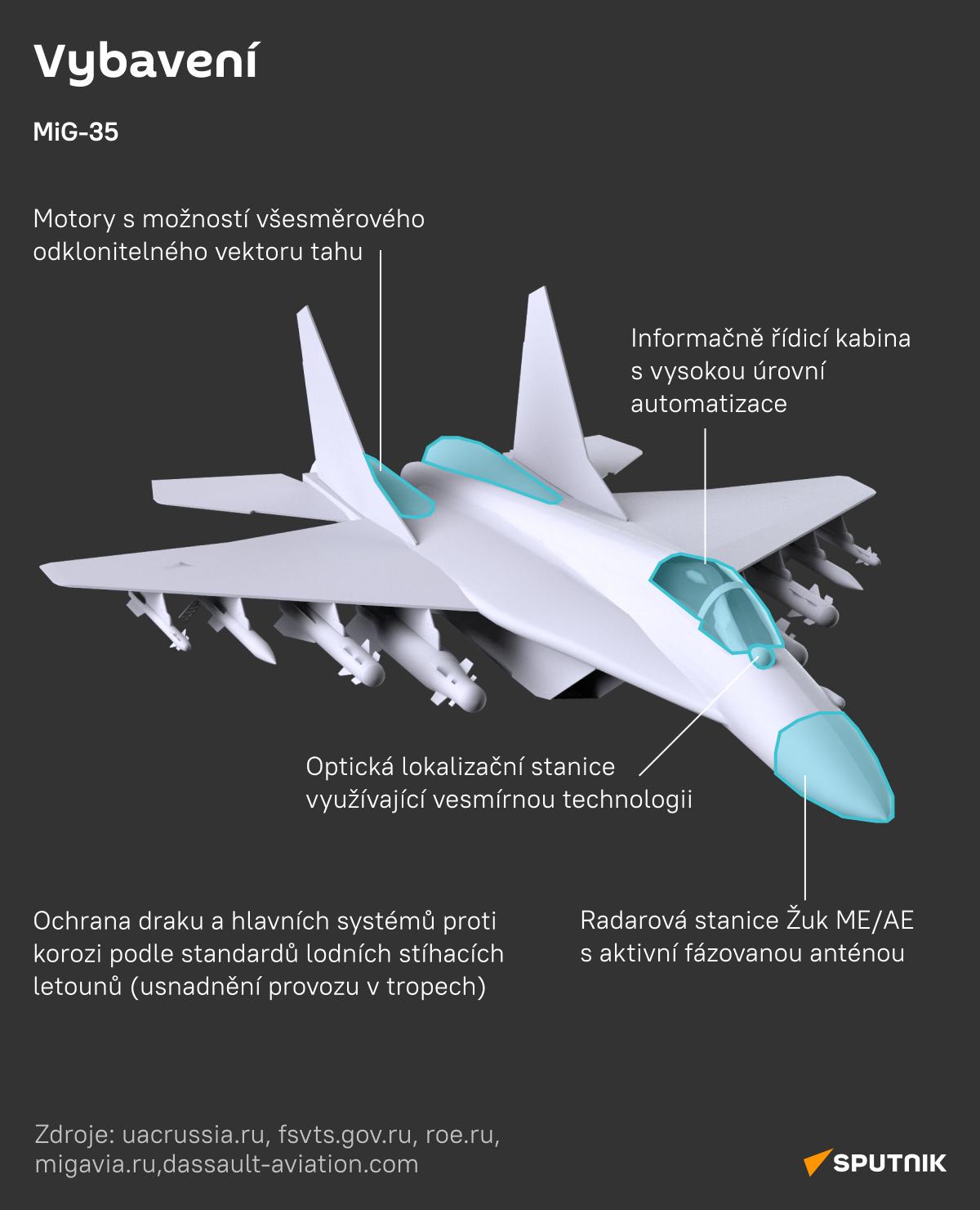 Vybavení: MiG-35 - Sputnik Česká republika