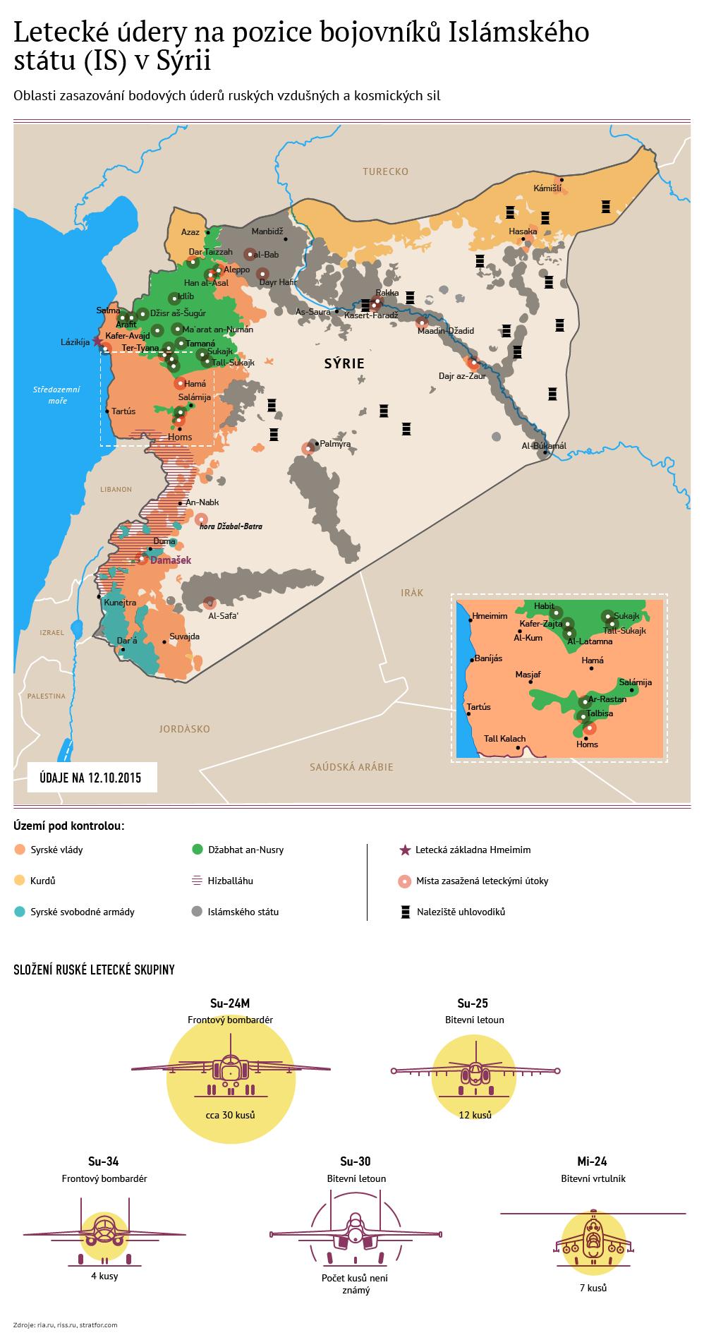 Letecké údery na pozice IS v Sýrii