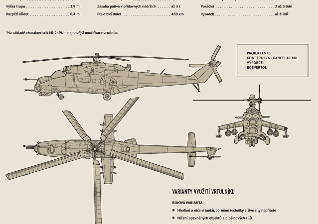 Víceúčelový útočný vrtulník Mi-24
