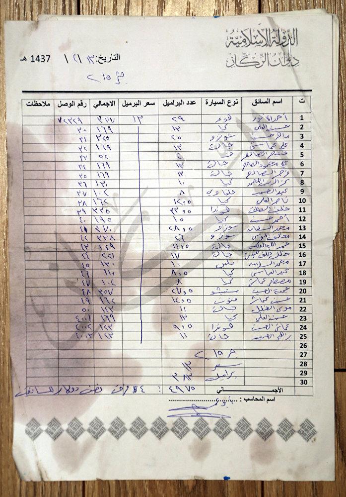 Tajné dokumenty ISIL. Exkluzivní foto