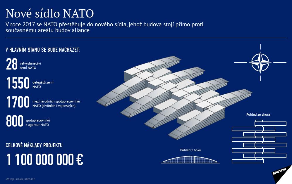 Nové sídlo NATO
