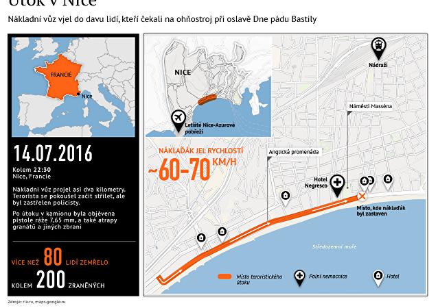 Útok v Nice: kronika událostí