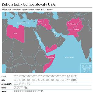 Koho a kolik bombardovaly USA