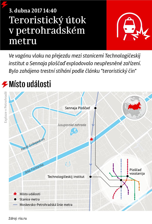 Teroristický útok v petrohradském metru