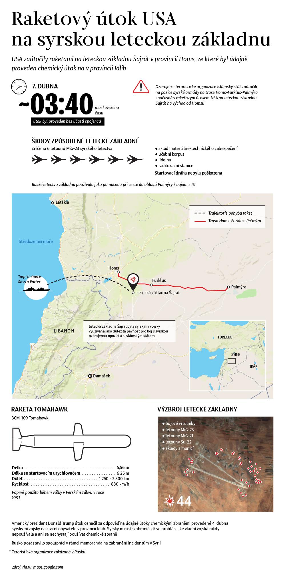 Raketový útok USA na syrskou leteckou základnu