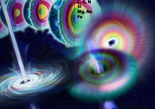 Schéma objevení se gama záblesku