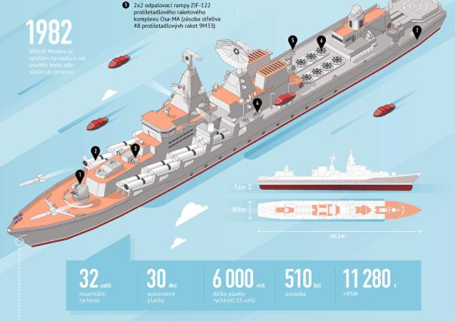Černomořská flotila