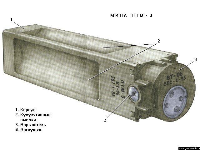 Mina PTM-3