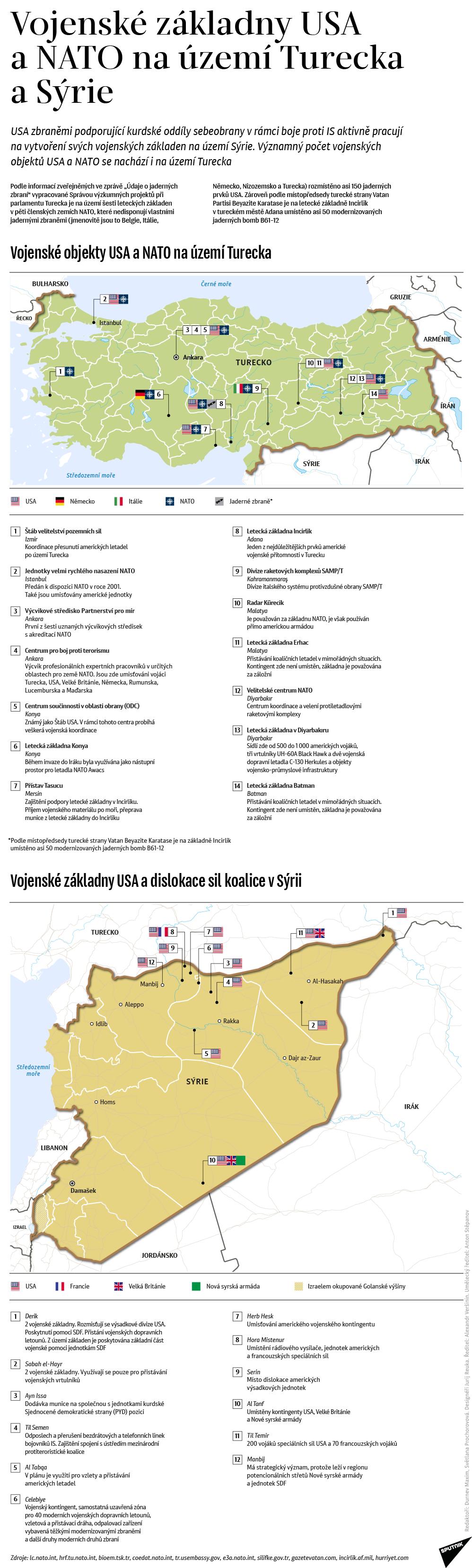 Vojenské základny USA a NATO na území Sýrie a Turecka