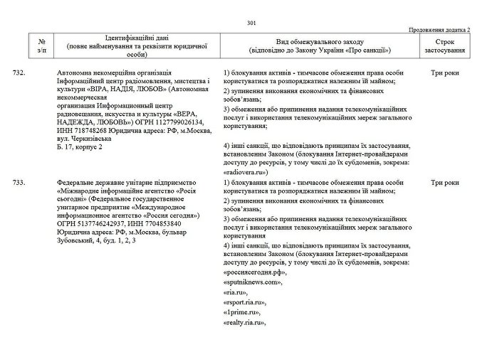 Sputnik a RIA Novosti Ukrajina byly zařazeny na sankční seznam Kyjeva