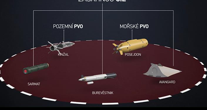"""Děsivé a """"nezachytitelné"""" rakety. Rusko obnovilo jadernou paritu"""
